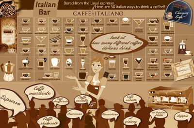 tipi di caffe italiano